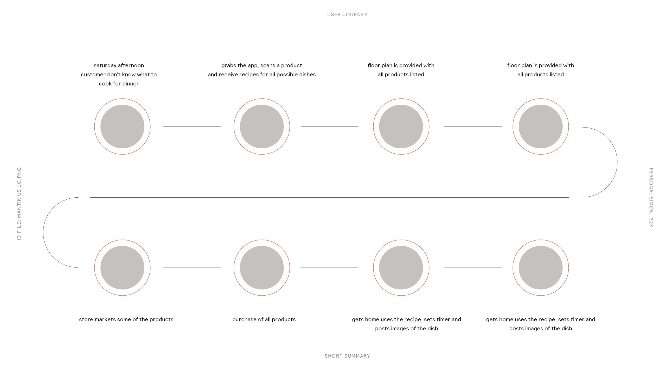 mantik-digital-branding-development-agency-chocolate-packaging-webdesign-design-app-ui-shopping-grocery-store3-min